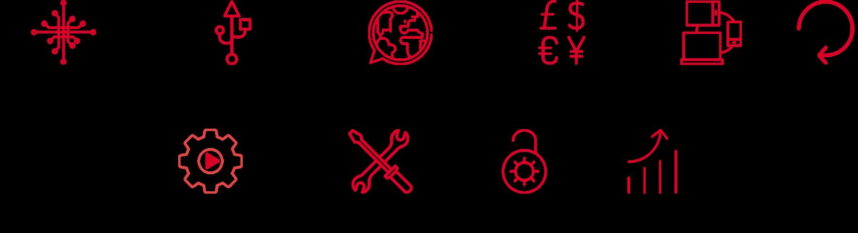 multisources, multilangues, multidevises, multisystèmes, multicanal, agile, automatisation, personnalisation, flexibilité, productivité