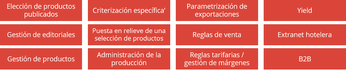 fadministracion functionalidades, mid-office, editoriales, criterizacion, produccion, reglas, yield, extranet, b2b