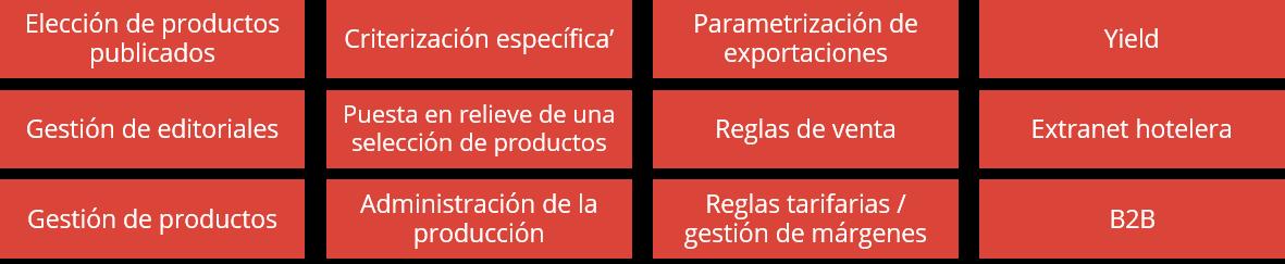 fadministracion functionalidades, mid-office, editoriales, criterizacion, produccion, reglas, yield, extranet, b2b