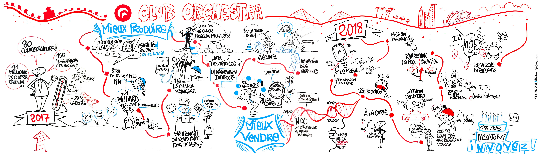 Frise graphique_Orchestra